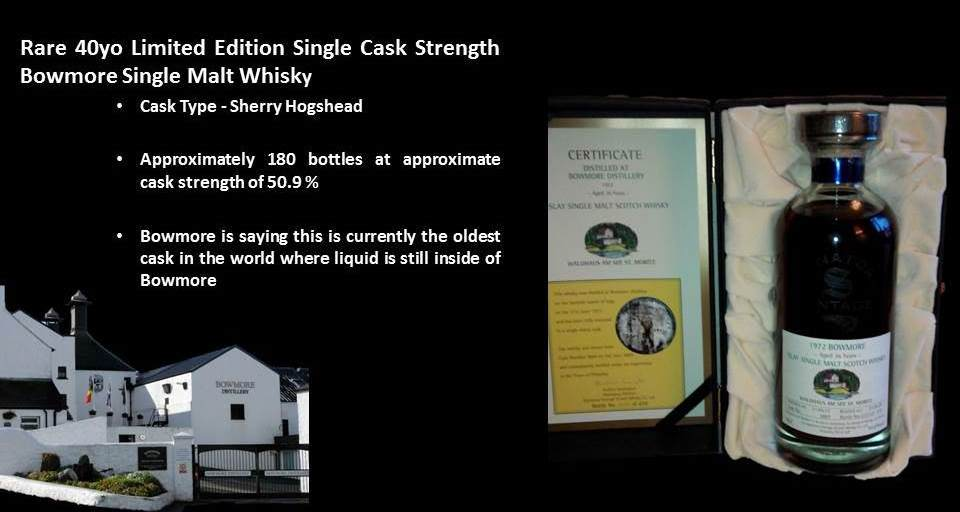 40-year-old bowmore